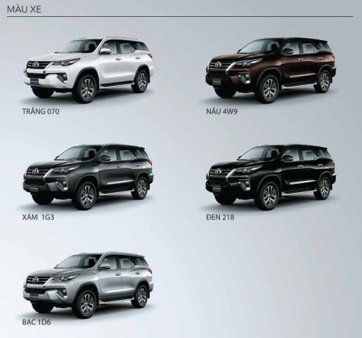 mau-xe-fortuner-2018